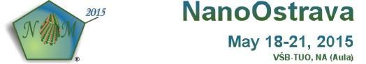 Výsledky soutěže o tři nejlepší studentské postery - NanoOstrava 2015