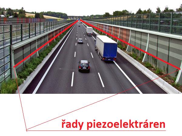 I na nepřehledných úsecích silnic může být bezpečněji