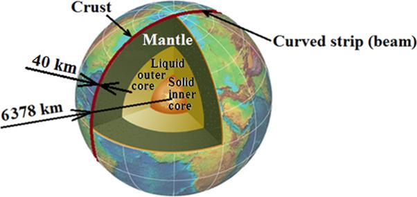 Přenáška Nový přístup k modelování zemské kůry
