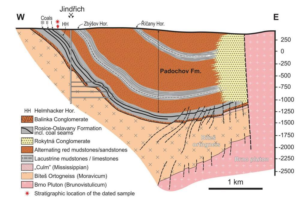 geoscience lecture