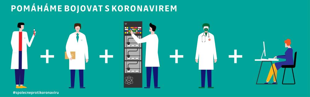 Jak VŠB-TUO bojovala proti koronaviru?